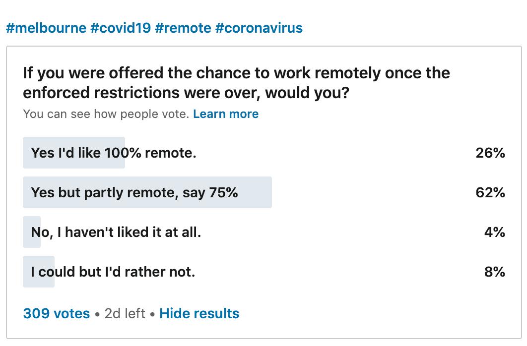 2020 COVID-19 Poll Results